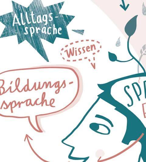 lernen illustration buch lettering Typografie